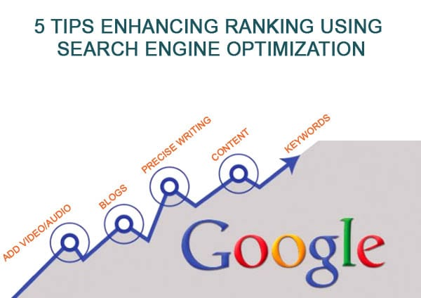 5 Tips enhancing ranking using Search Engine Optimization - 5 Tips enhancing ranking using Search Engine Optimization