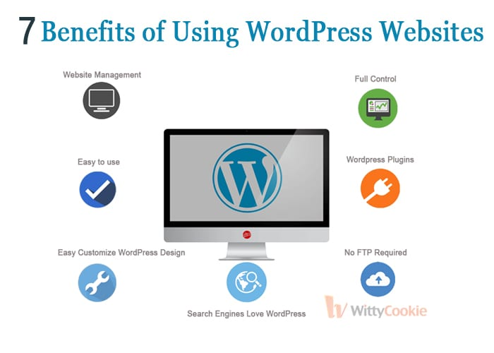 wordpress web - 7 Benefits Of Using WordPress To Power Your Company's Website